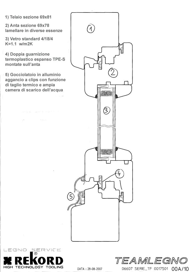 Serramenti ed infissi in legno fornitura serramenti e - Scheda tecnica finestra ...